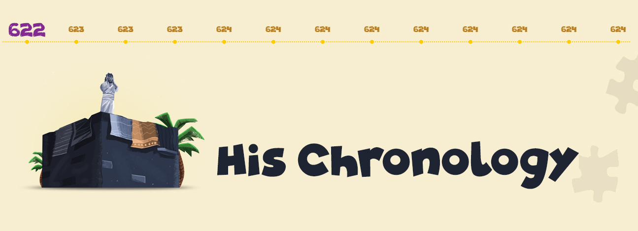 His Chronology